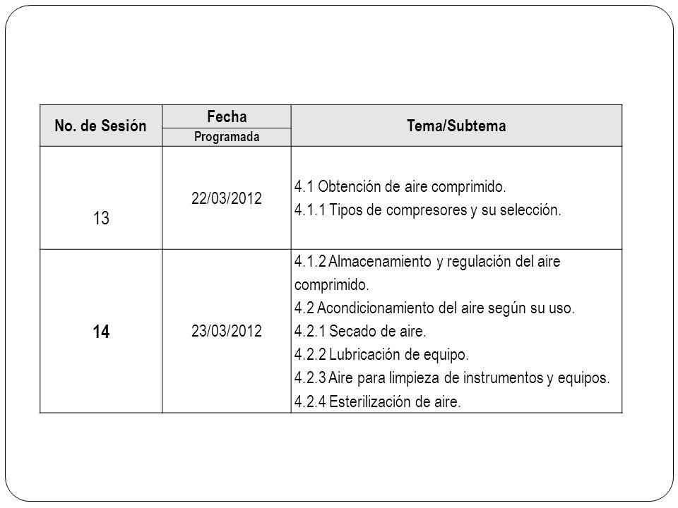 13 14 No. de Sesión Fecha Tema/Subtema 22/03/2012