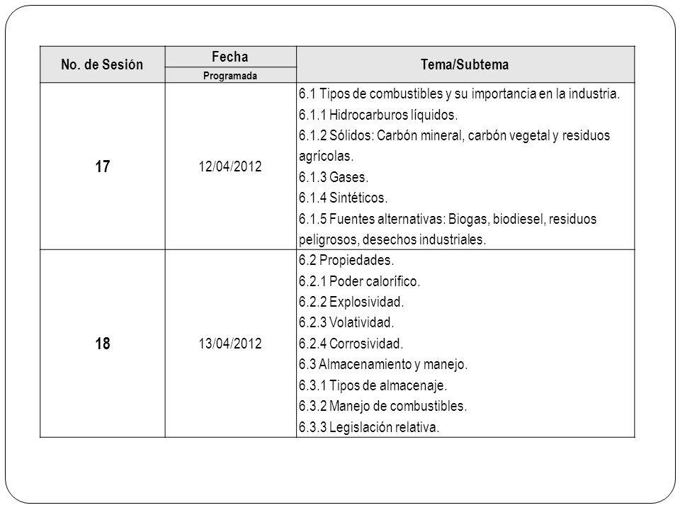 17 18 No. de Sesión Fecha Tema/Subtema 12/04/2012