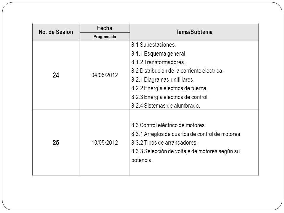 24 25 No. de Sesión Fecha Tema/Subtema 04/05/2012 8.1 Subestaciones.