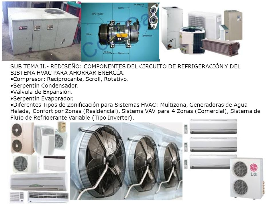 SUB TEMA II.- REDISEÑO: COMPONENTES DEL CIRCUITO DE REFRIGERACIÓN Y DEL SISTEMA HVAC PARA AHORRAR ENERGÍA.