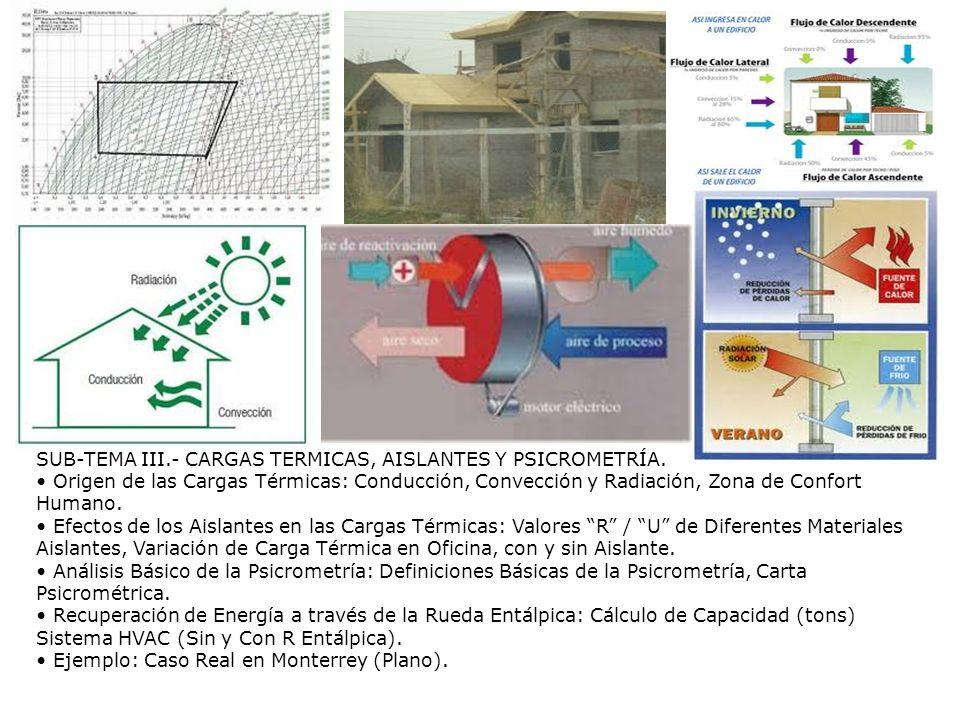 SUB-TEMA III.- CARGAS TÉRMICAS, AISLANTES Y PSICROMETRÍA.