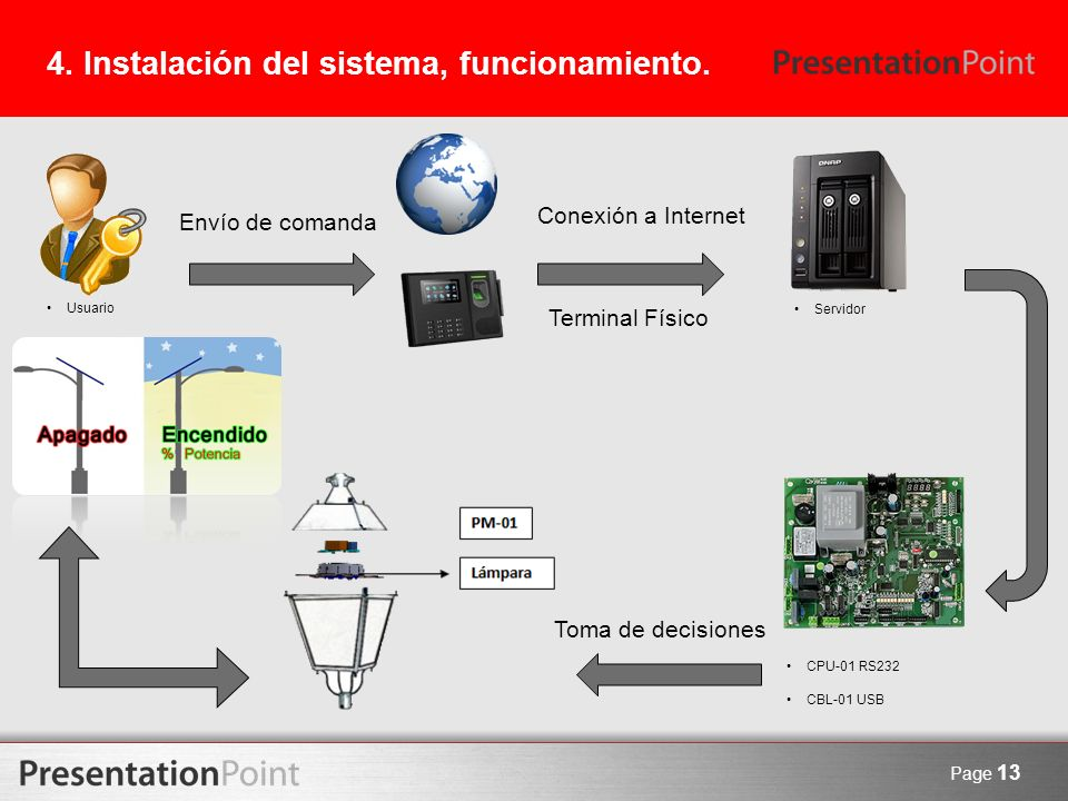 4. Instalación del sistema, funcionamiento.