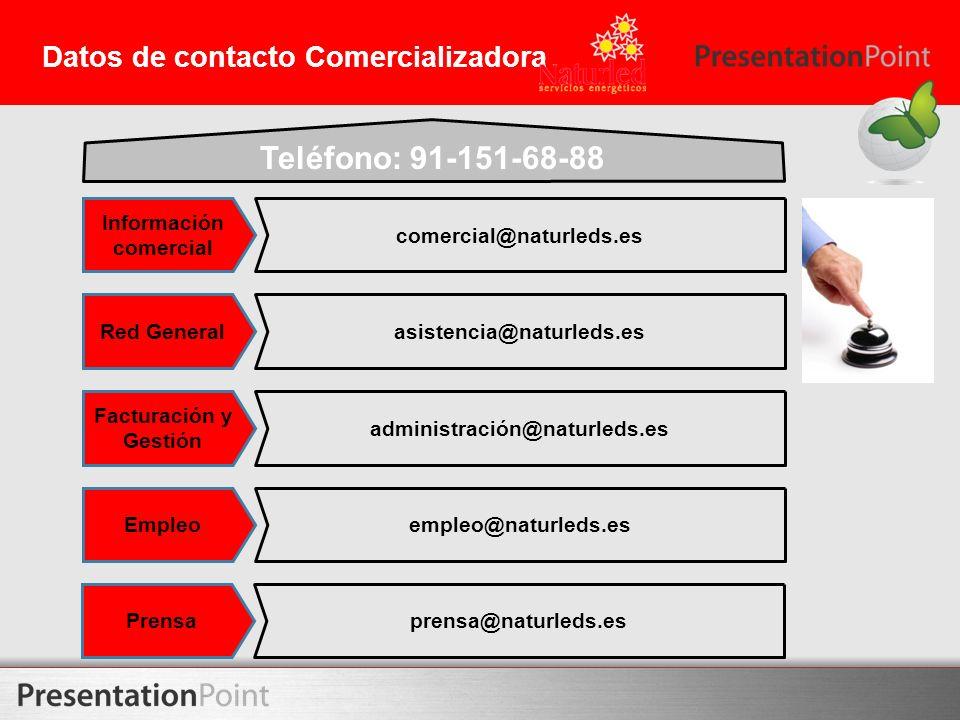 Datos de contacto Comercializadora