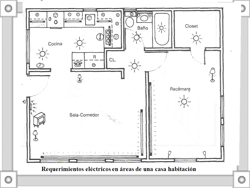 Requerimientos eléctricos en áreas de una casa habitación