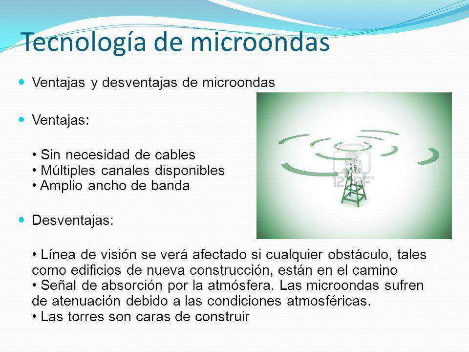 Tecnología de microondas