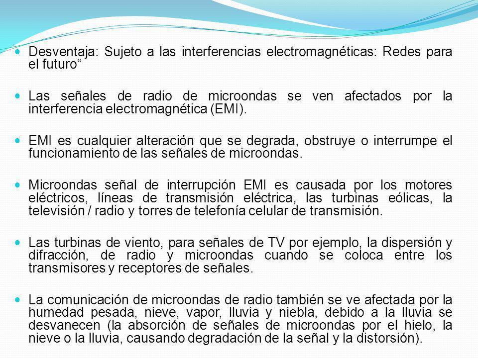 Desventaja: Sujeto a las interferencias electromagnéticas: Redes para el futuro