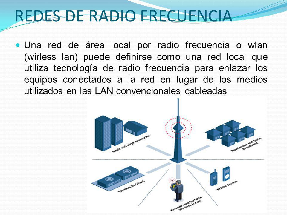 REDES DE RADIO FRECUENCIA