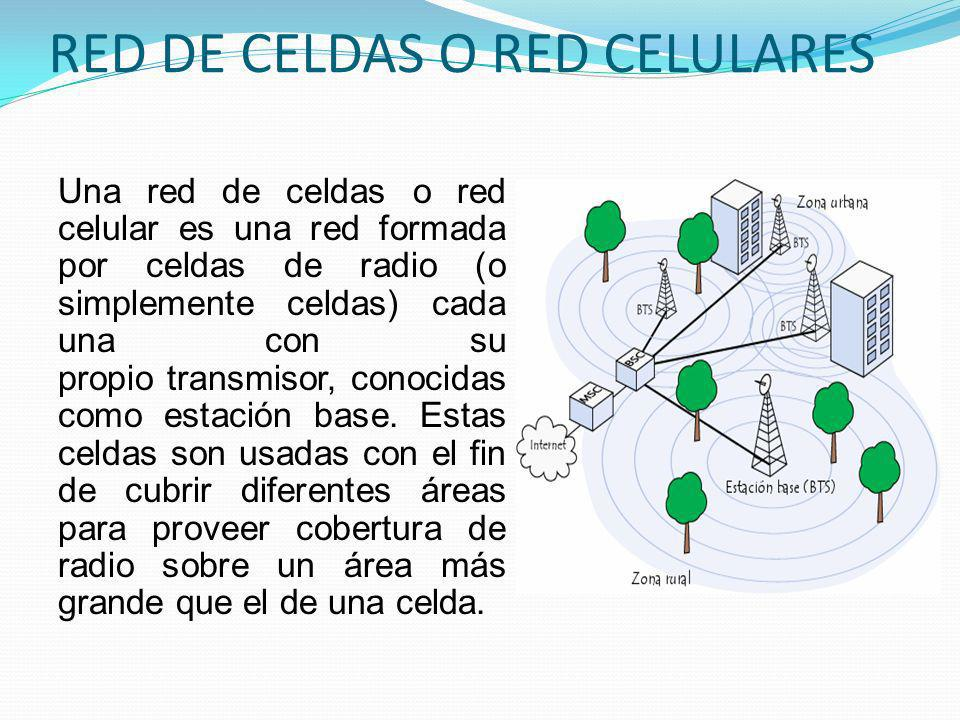 RED DE CELDAS O RED CELULARES