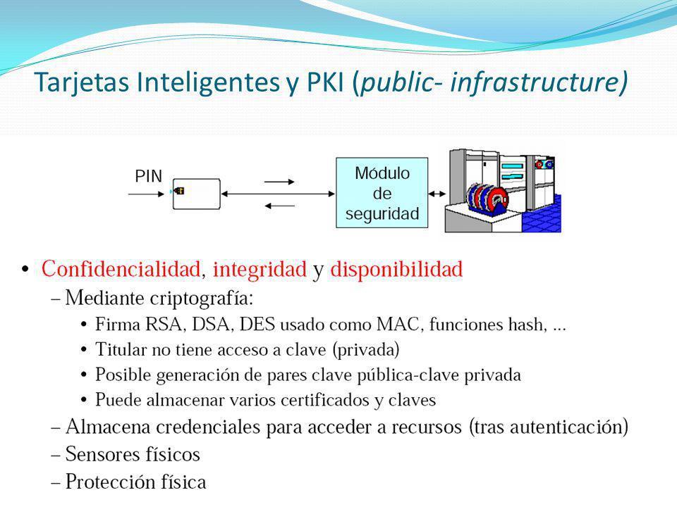 Tarjetas Inteligentes y PKI (public- infrastructure)