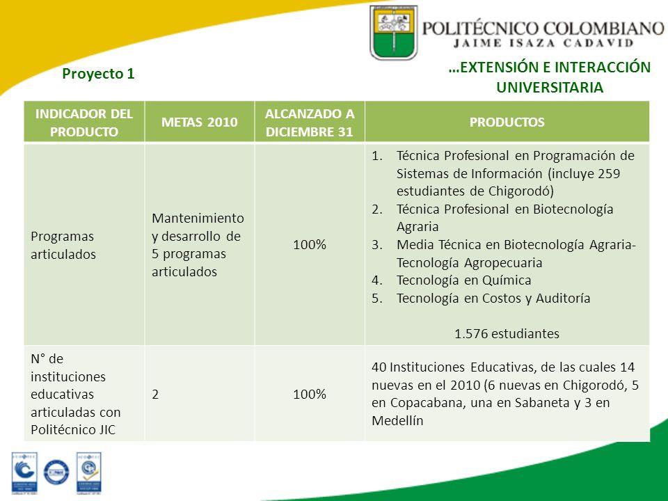 …EXTENSIÓN E INTERACCIÓN UNIVERSITARIA INDICADOR DEL PRODUCTO