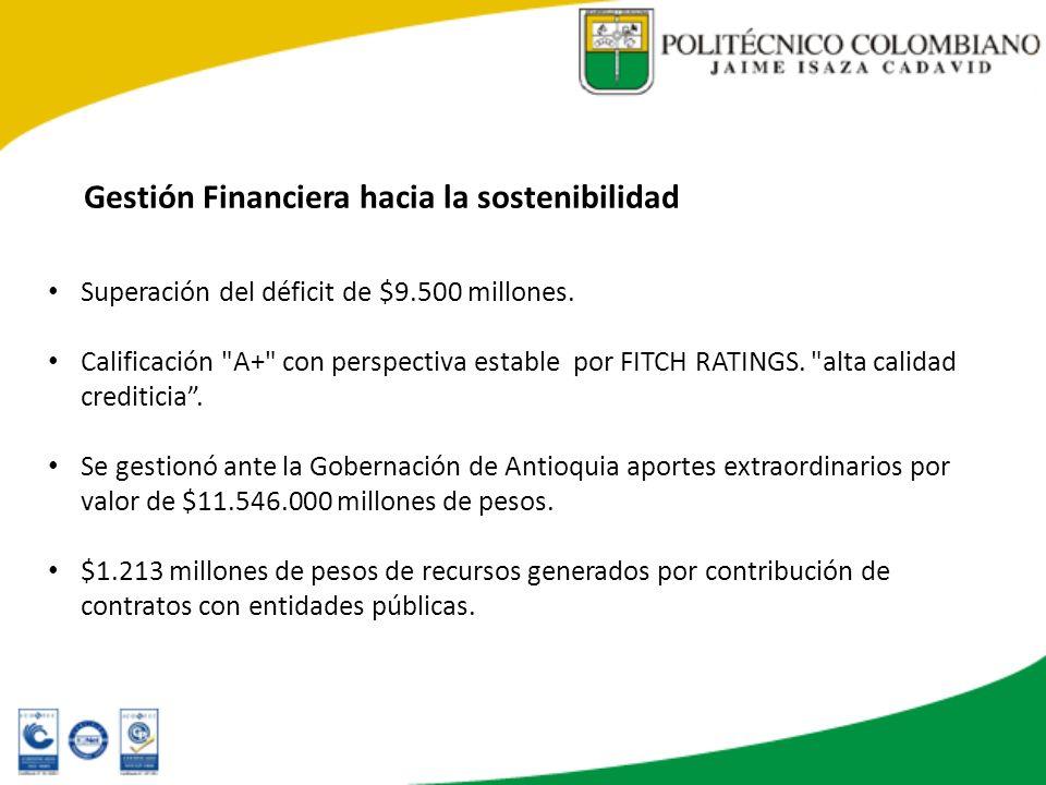 Gestión Financiera hacia la sostenibilidad