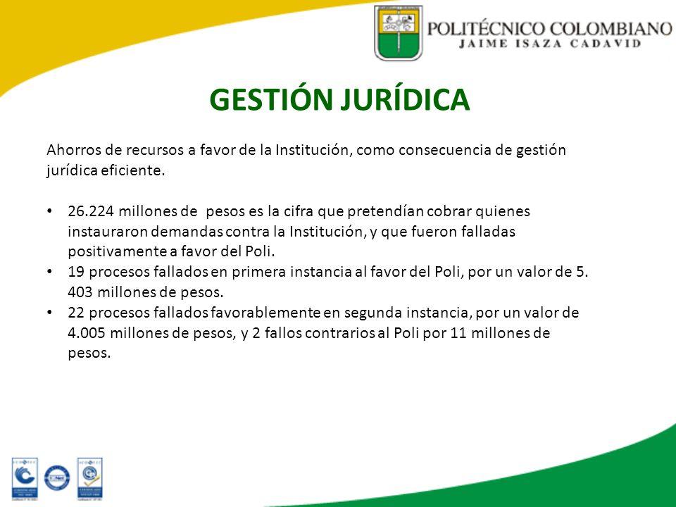 GESTIÓN JURÍDICA Ahorros de recursos a favor de la Institución, como consecuencia de gestión jurídica eficiente.