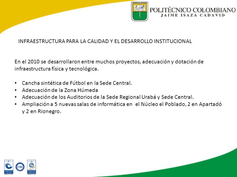 INFRAESTRUCTURA PARA LA CALIDAD Y EL DESARROLLO INSTITUCIONAL