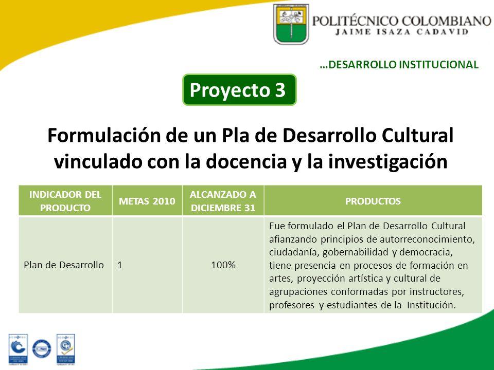 …DESARROLLO INSTITUCIONAL INDICADOR DEL PRODUCTO