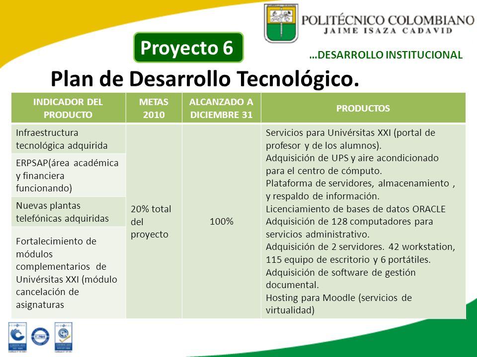 Plan de Desarrollo Tecnológico.