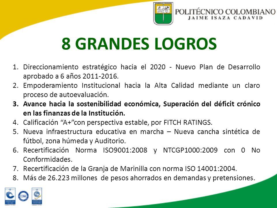 8 GRANDES LOGROSDireccionamiento estratégico hacia el 2020 - Nuevo Plan de Desarrollo aprobado a 6 años 2011-2016.