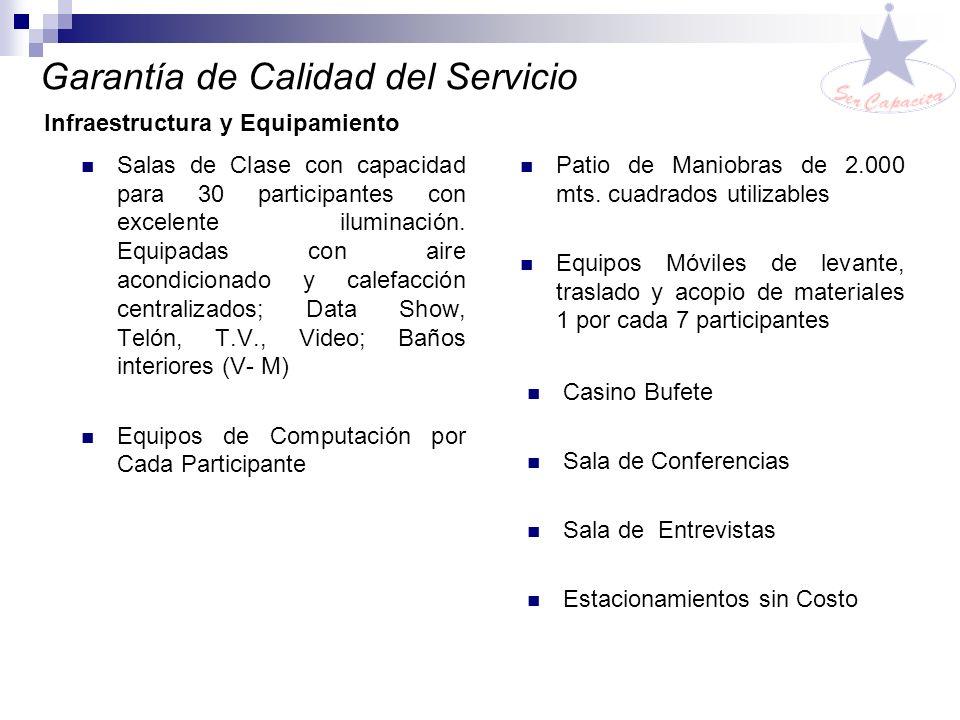 Garantía de Calidad del Servicio