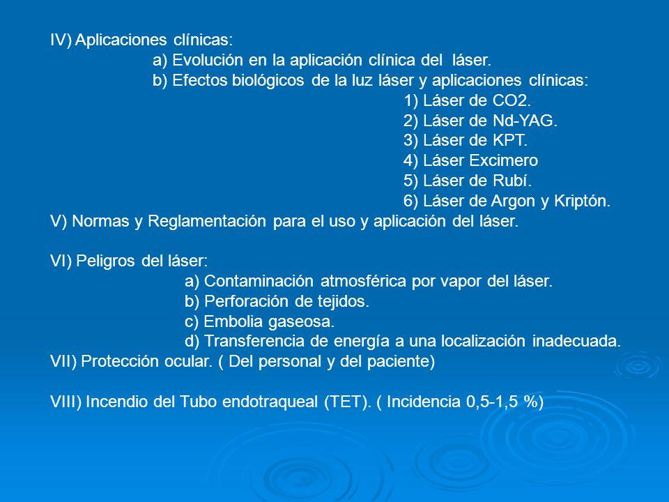IV) Aplicaciones clínicas: