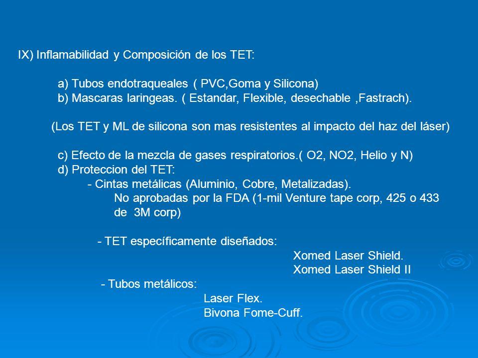 IX) Inflamabilidad y Composición de los TET: