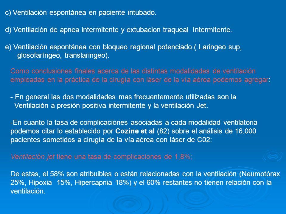 c) Ventilación espontánea en paciente intubado.