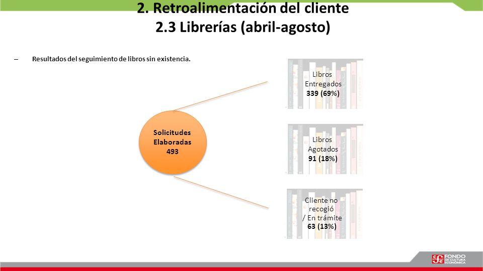 2. Retroalimentación del cliente 2.3 Librerías (abril-agosto)