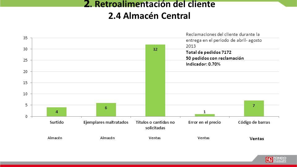 2. Retroalimentación del cliente 2.4 Almacén Central