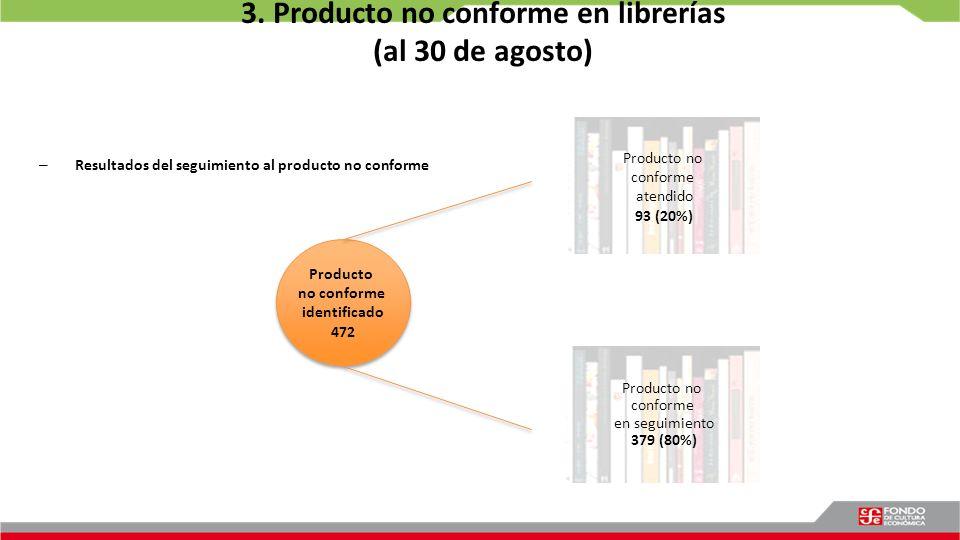 3. Producto no conforme en librerías (al 30 de agosto)