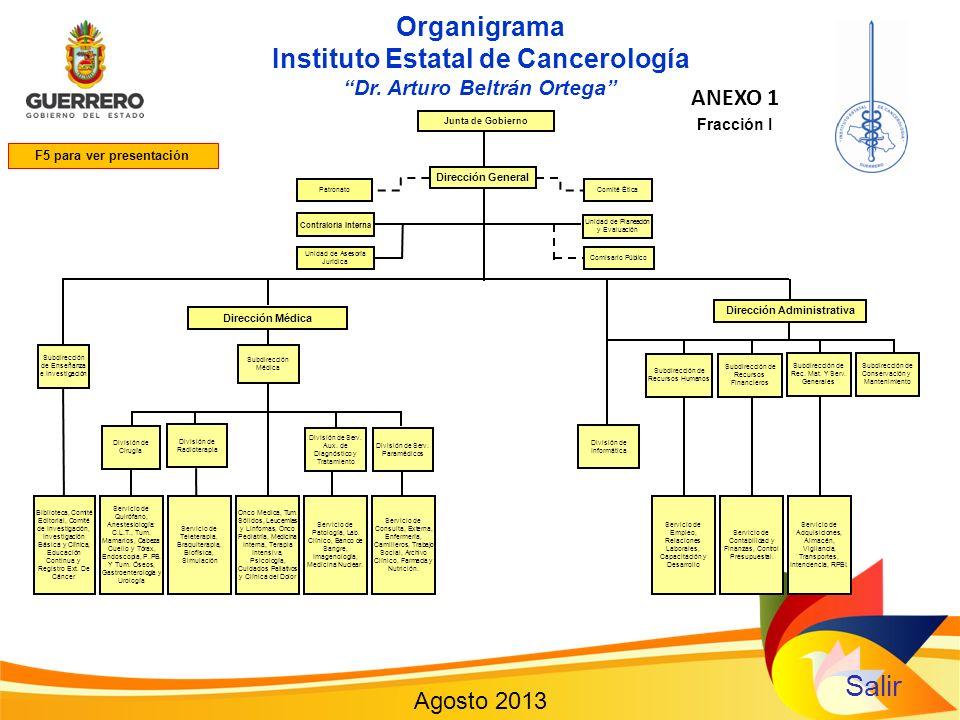 Salir Organigrama Instituto Estatal de Cancerología ANEXO 1