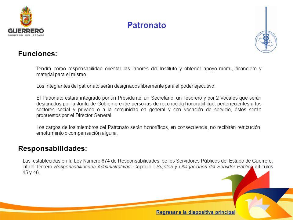 Patronato Funciones: Responsabilidades: