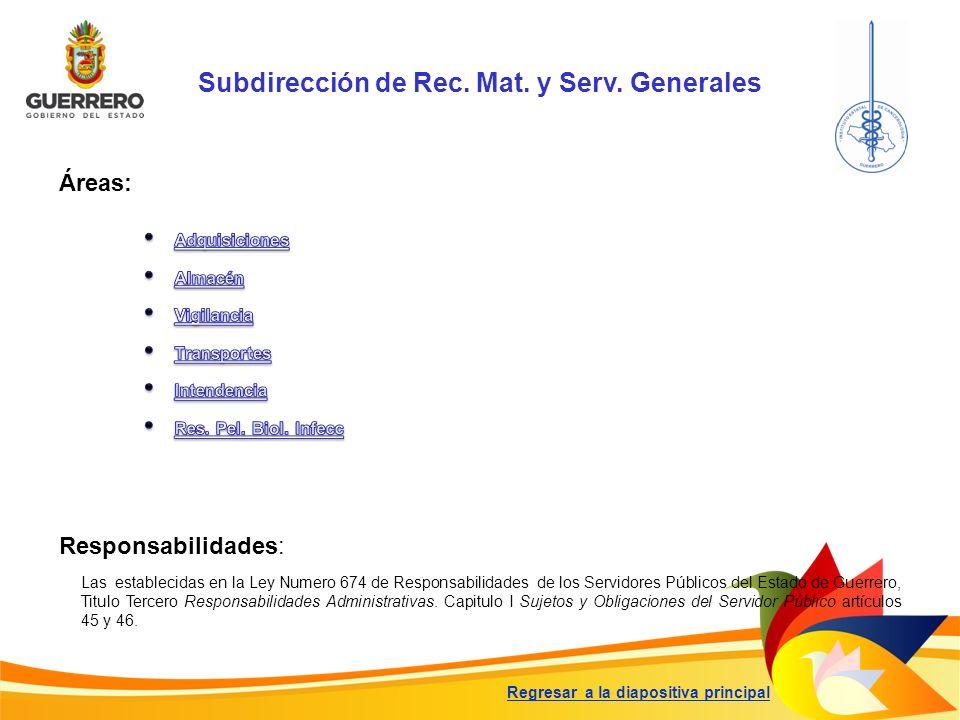 Subdirección de Rec. Mat. y Serv. Generales