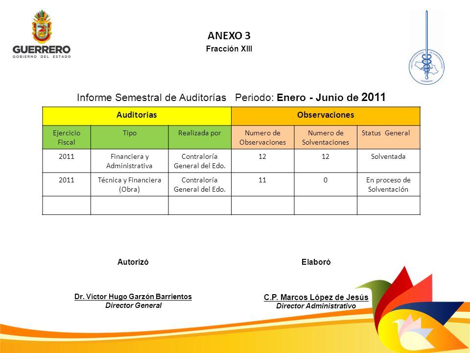 ANEXO 3 Informe Semestral de Auditorías Periodo: Enero - Junio de 2011