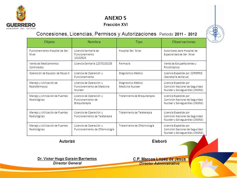 ANEXO 5 Fracción XVI. Concesiones, Licencias, Permisos y Autorizaciones Periodo: 2011 - 2012. Objeto.
