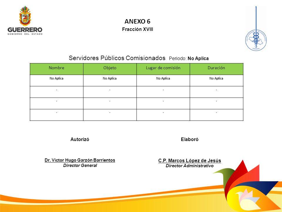 ANEXO 6 Servidores Públicos Comisionados Periodo: No Aplica