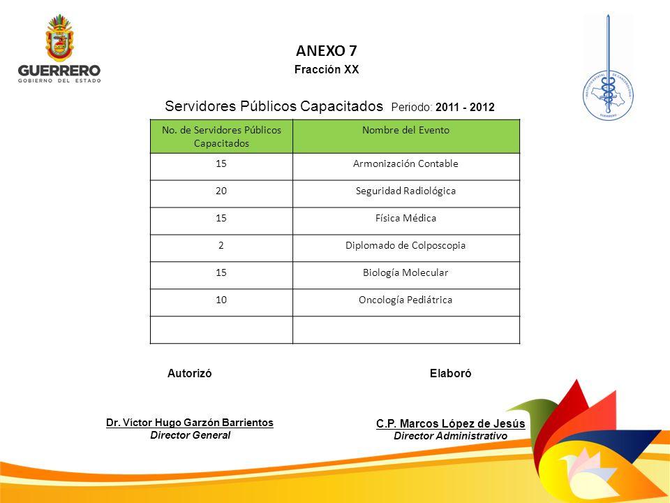 ANEXO 7 Servidores Públicos Capacitados Periodo: 2011 - 2012