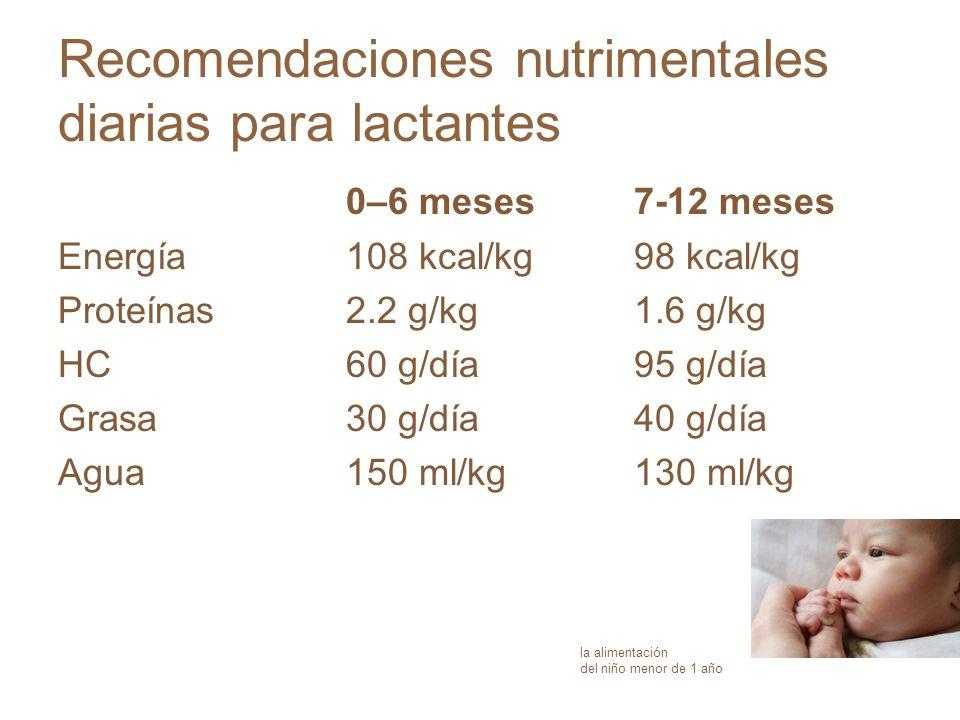 Recomendaciones nutrimentales diarias para lactantes