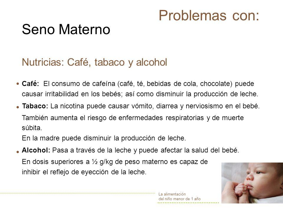 Problemas con: Seno Materno Nutricias: Café, tabaco y alcohol