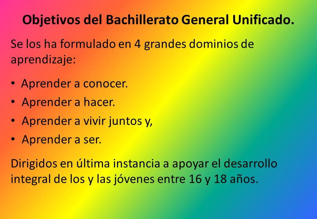 Objetivos del Bachillerato General Unificado.