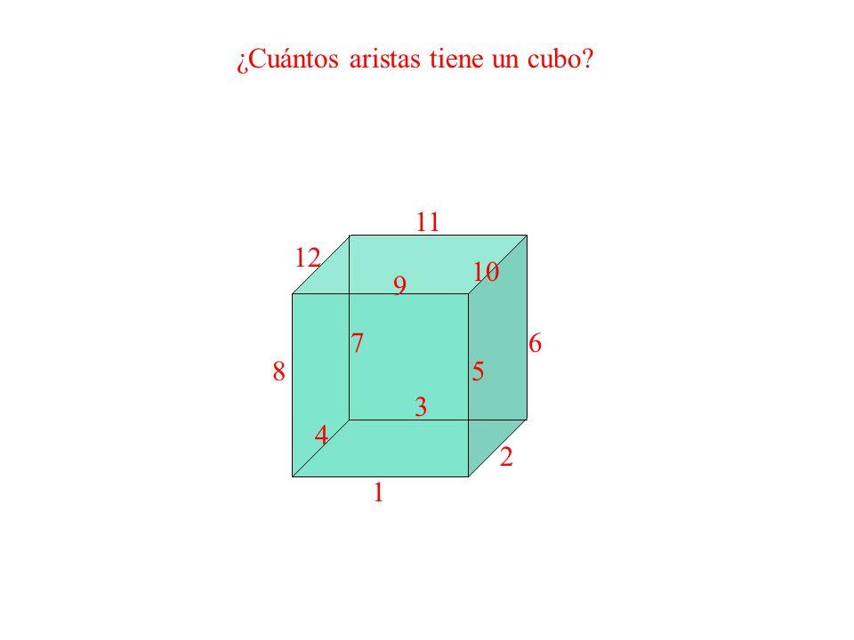 ¿Cuántos aristas tiene un cubo