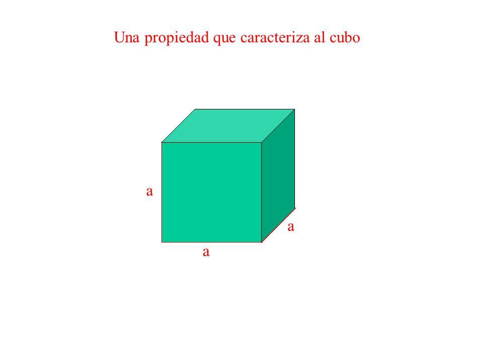 Una propiedad que caracteriza al cubo