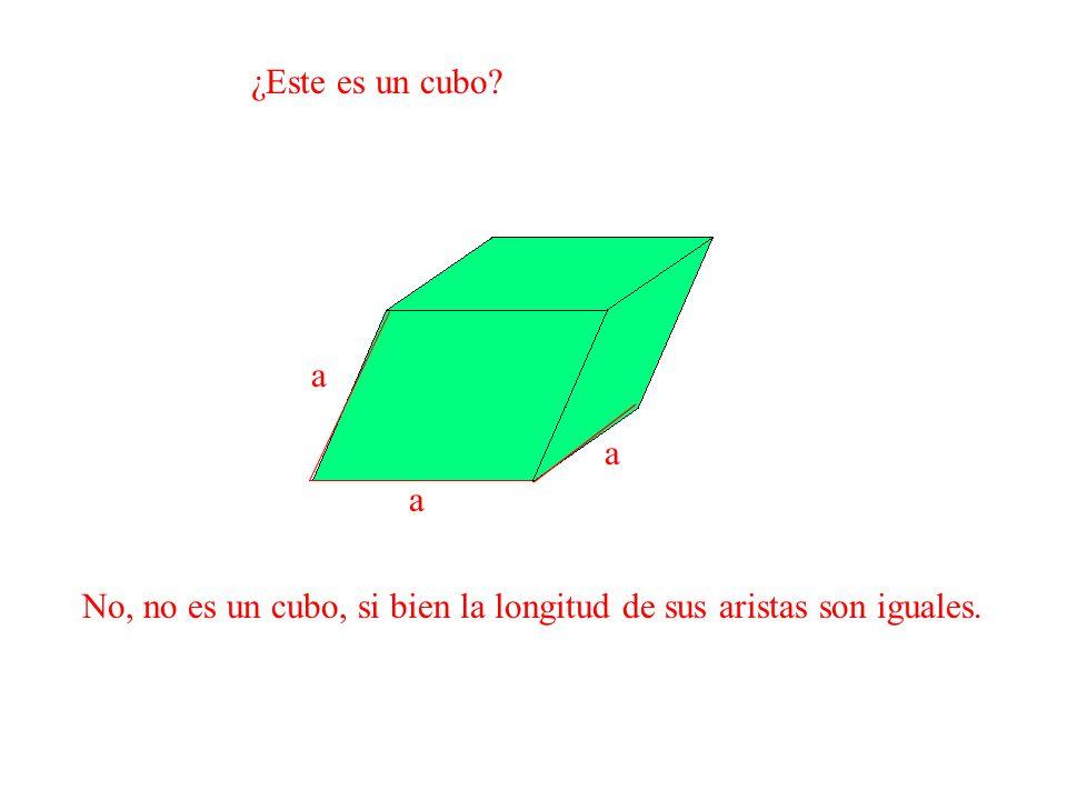 ¿Este es un cubo a a a No, no es un cubo, si bien la longitud de sus aristas son iguales.