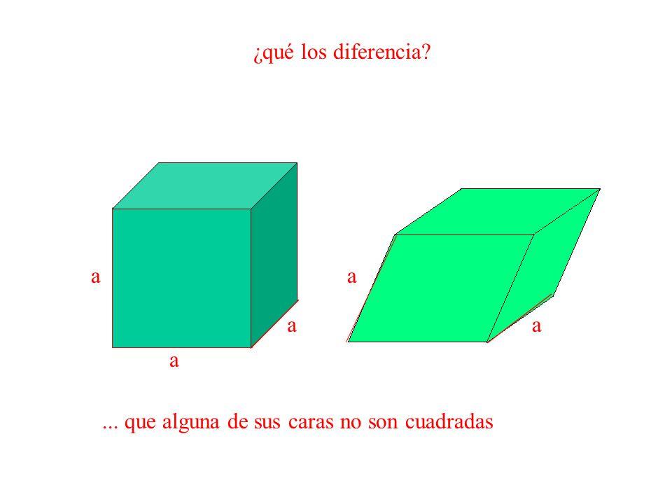 ¿qué los diferencia a a ... que alguna de sus caras no son cuadradas