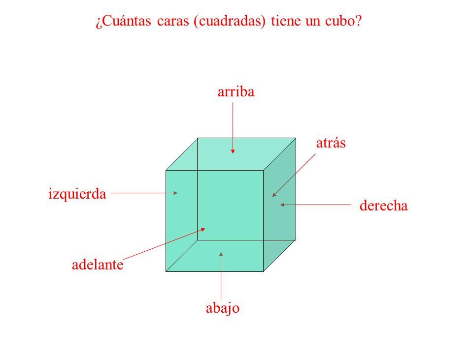 ¿Cuántas caras (cuadradas) tiene un cubo
