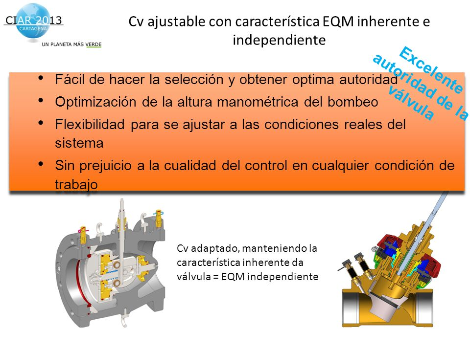 Cv ajustable con característica EQM inherente e independiente