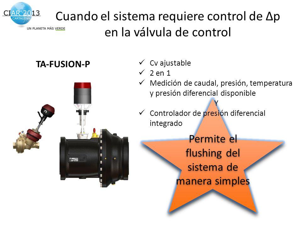 Cuando el sistema requiere control de Δp en la válvula de control