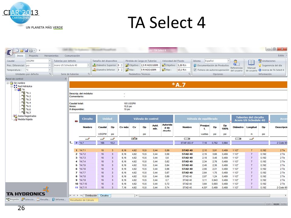 TA Select 4