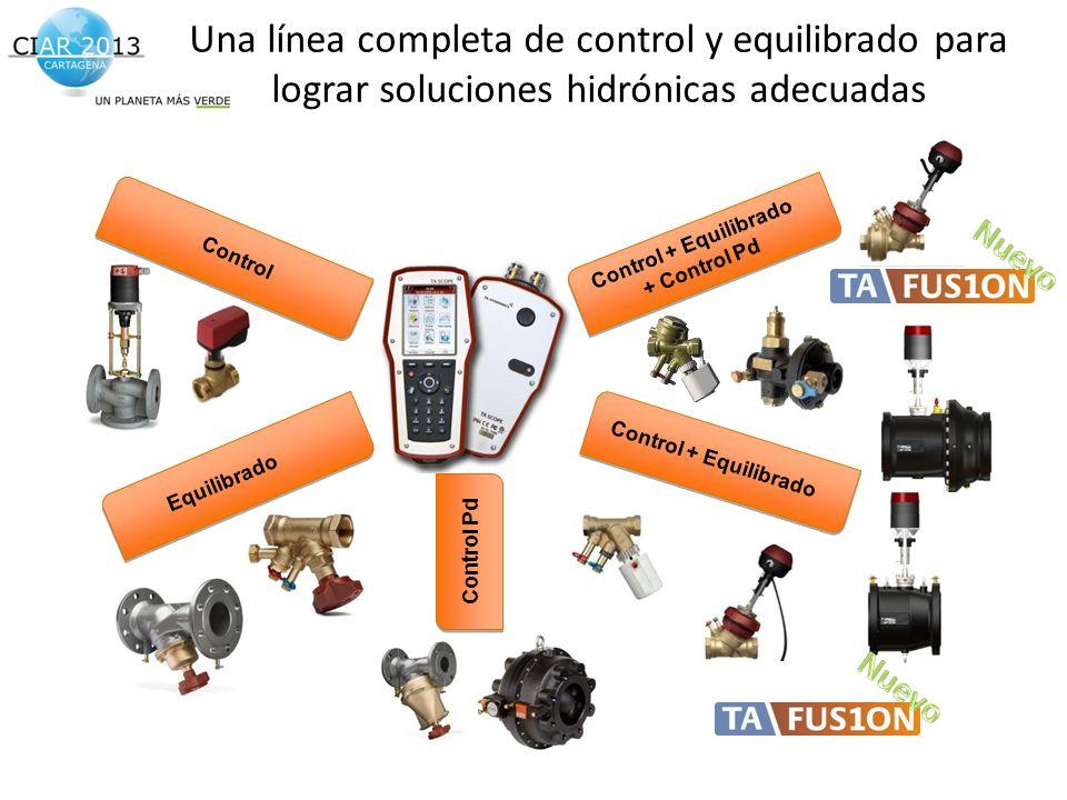 Control + Equilibrado + Control Pd