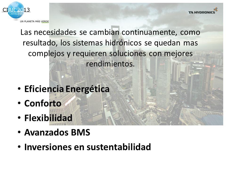 Eficiencia Energética Conforto Flexibilidad Avanzados BMS