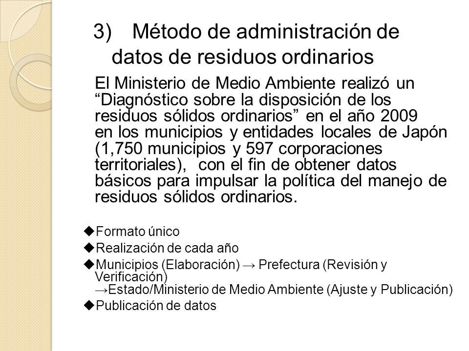 3) Método de administración de datos de residuos ordinarios