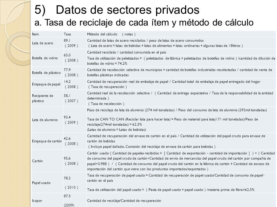 5) Datos de sectores privados a