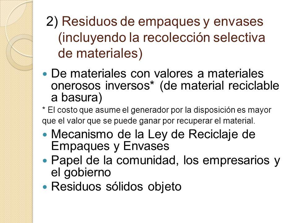2) Residuos de empaques y envases (incluyendo la recolección selectiva de materiales)
